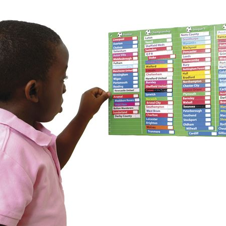 Picture of Magnetic Football Chart