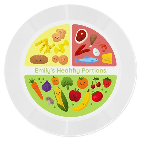 Picture of Personalised Healthy Eating Plastic Plate